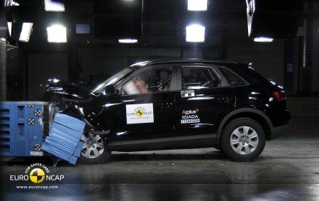 Краш Тест Audi Q3